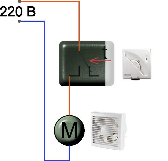 Производительность вентилятора